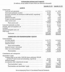 solved review the balance sheet of apple in appendix a identi chegg com
