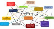 ayuda ofim 225 tica tic diagrama de correlaci 243 n