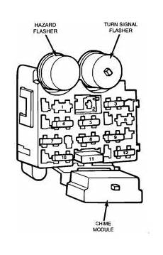 Jeep Wrangler Yj 1987 1996 Fuse Box Diagram Auto