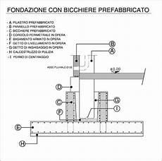 capannone industriale dwg progetto capannone prefabbricato dwg riparazioni