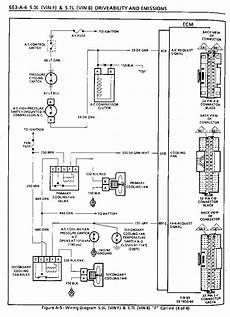 92 chevy tpi wiring diagram sd harness to stand alone how third generation f message boards