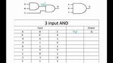 diagram 2 out of 3 logic diagram full version hd quality logic diagram toi swan diagram