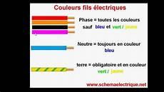 Couleur De Fil électrique Les Couleurs Fils Electrique