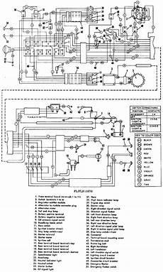 harley davidson headlight relay wiring diagram starter relay wiring diagram harley 03 road glide