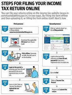 income tax return online filing all india itr largest tax return e filing portal in india