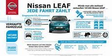 Hybridauto Vor Und Nachteile - ein paar interessante zahlen 252 ber das elektroauto nissan