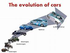 evolution of cars time similrities do not no design uncommon descent