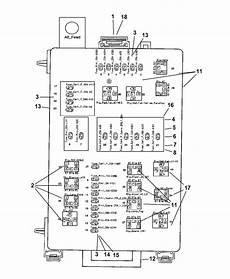 99 dodge ram turn signal wiring diagram ed1f fuse box for 2005 dodge magnum ebook databases
