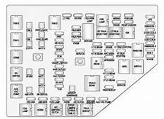 Chevrolet Traverse 2011  Fuse Box Diagram Auto Genius