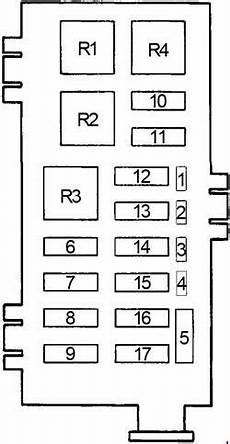 97 ford e250 fuse diagram 92 97 ford f250 f350 fuse diagram
