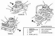 where is the pcv valve a 1995 p30 with a 350 carb engine