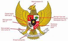 Gambar Burung Garuda Untuk Di Warnai Republika Rss