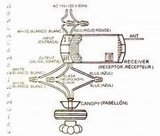 secret diagram for you wiring diagram for hton bay ceiling fan switch