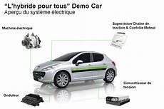 valeo voiture electrique voiture du futur valeo va 233 lectrifier l automobile 224 tous