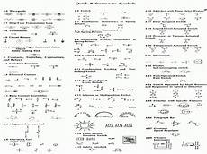 electrical symbols ieee std quick reference only page electrical wiring