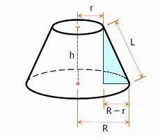 frustum of a right circular cone formula mp study