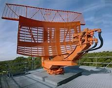 radar société privée radar basics 220 bersicht