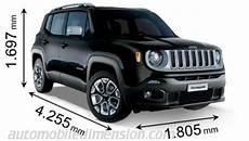 jeep renegade dimensions compact suv comparison with dimensions and boot capacity