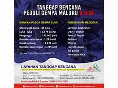Poster Gempa Maluku By Hafidz On Dribbble