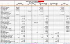 contoh laporan keuangan koperasi download pdf akuntansi itu mudah