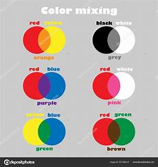 learning colors mixing children education