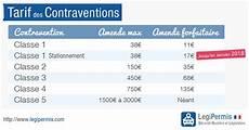 classe de contraventions tarif des amendes legipermis
