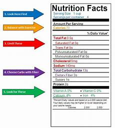 blank nutrition label worksheets with images reading
