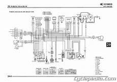 kymco quad wiring diagram kymco mongoose maxxer 300 online service manual cyclepedia