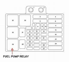 1997 chevy 1500 fuse box diagram i a 1997 chevy k1500 5 7l gasoline tonight when i was driving home it experianced a