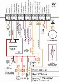 diesel generator control panel wiring diagram engine connections electrical circuit diagram