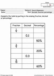 primaryleap co uk decimal fraction and percentage worksheet primary worksheets fractions