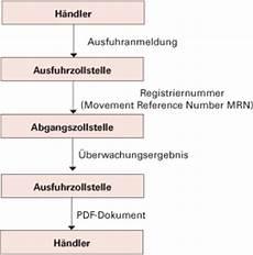 gasleitung im treppenhaus zulässig ausfuhrnachweis atlas ausgangsvermerk nicht m 195 182 glich