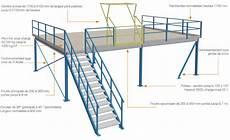 mezzanine industrielle en kit plateforme de stockage