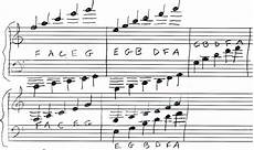 reading notes above and below the staff beginners piano world piano digital