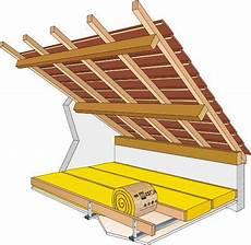 isolation thermique toiture comment r 233 aliser une isolation thermique par le sol du