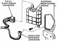 repair anti lock braking 1996 nissan altima electronic throttle control repair guides rear wheel anti lock rwal brake system rwal control module autozone com