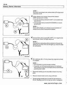 online car repair manuals free 1995 bmw 7 series navigation system bmw 5 series e39 service manual pdf
