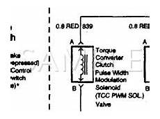 Wiring Diagram For 1999 Sunfire by Repair Diagrams For 1999 Pontiac Sunfire Engine