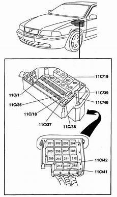 98 volvo truck fuse box electricity page 98 of 3664 auto genius