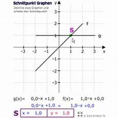 lektion f04 schnittpunkt zwei linearen graphen