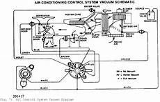 A C Heater System Manual 1984 1991 Jeep
