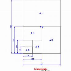 paper drafting sizes comparing iso and u s drawing sheets