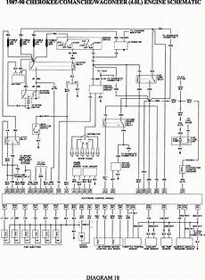 1997 jeep grand laredo wiring diagram awesome 1997 jeep wiring diagram