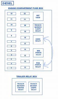 1996 f250 fuse box diagram ford f350 duty xlt 1996 engine compartment fuse box block circuit breaker diagram 187 carfusebox