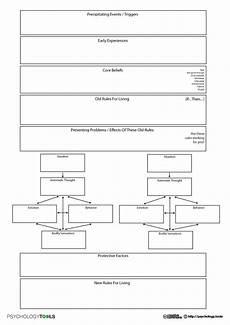 cbt mapping worksheets 11527 longitudinal formulation addresses the crucial 5 p factors presenting predisposing