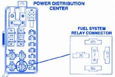 1997 chevy 1500 fuse box diagram dodge ram 1500 5 2l 1997 fuel system fuse box block circuit breaker diagram carfusebox