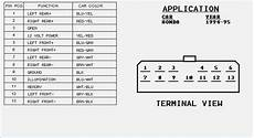 2000 civic stereo wiring diagram auto electrical wiring diagram