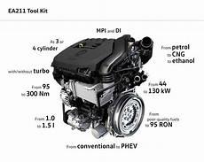 As 237 Funciona El Futuro Motor Volkswagen 1 5 Tsi