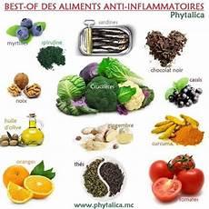 Liste D 233 Pices Plantes Et Aliments Anti Inflammatoires