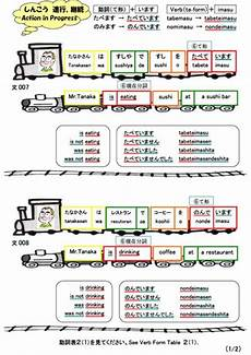 japanese sentence structure worksheets 19552 69 best images about japanese grammar on
